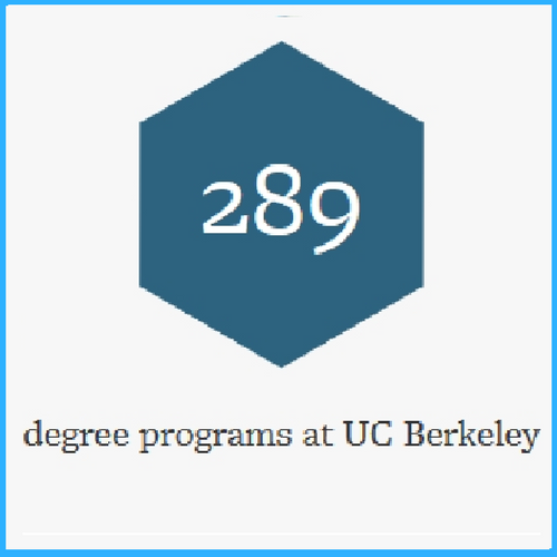 289 degree programs at UC Berkeley